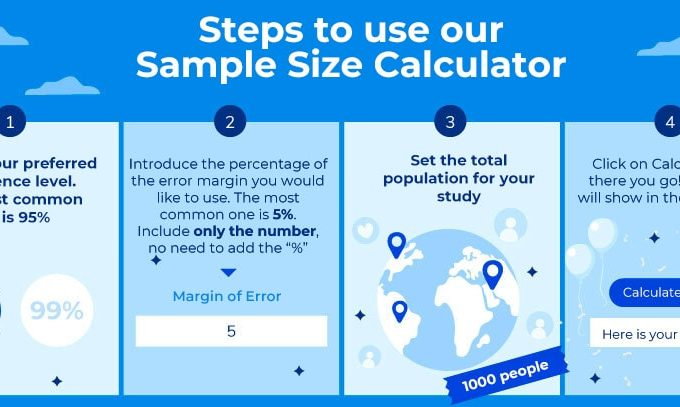 4 Factors that Influence an Estimated response rate for your Survey – Use a Sample Size Calculator